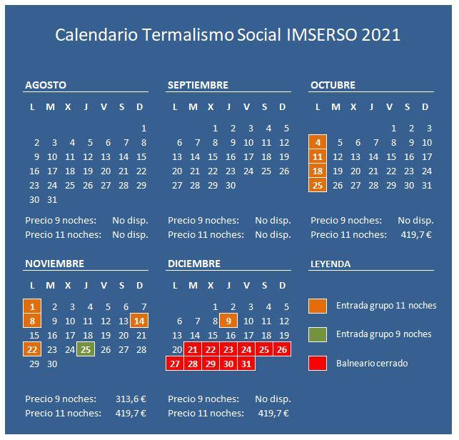 Calendario IMSERSO 2021 balnearios